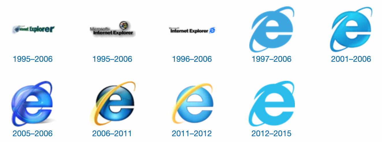 18 Years of Internet Explorer Design History - 54 Images - Version Museum