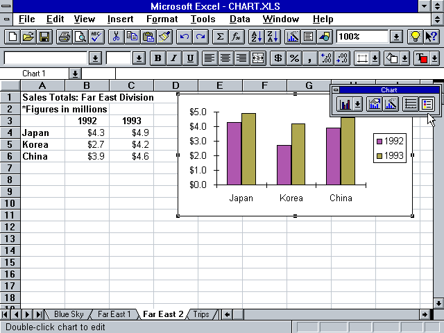 Microsoft Excel 5.0 Charts and Graphs (1993)