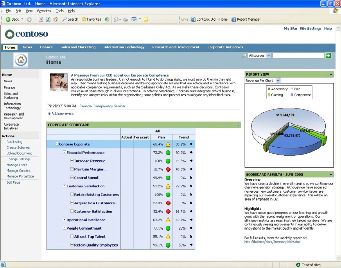 Microsoft Business Scorecard Manager 2005 Interface (2007)