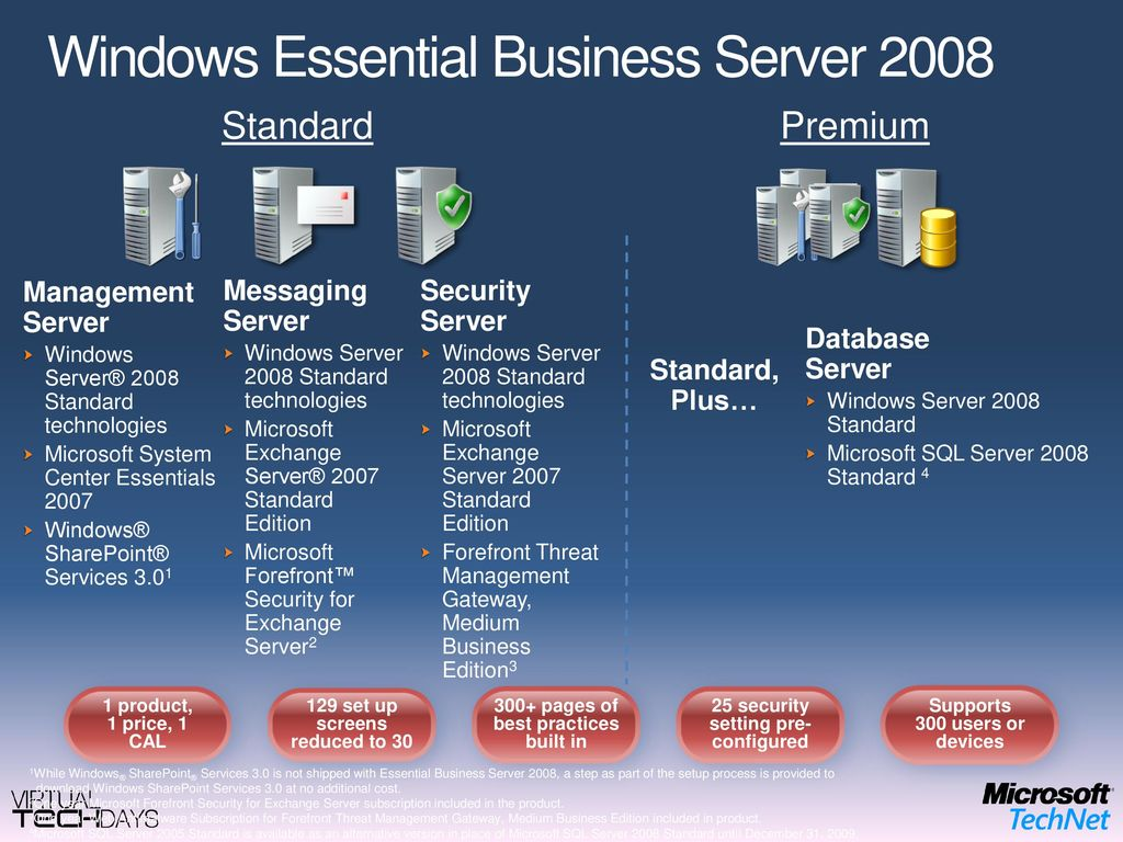 Windows Essential Business Server 2008 Product Slide (2008)