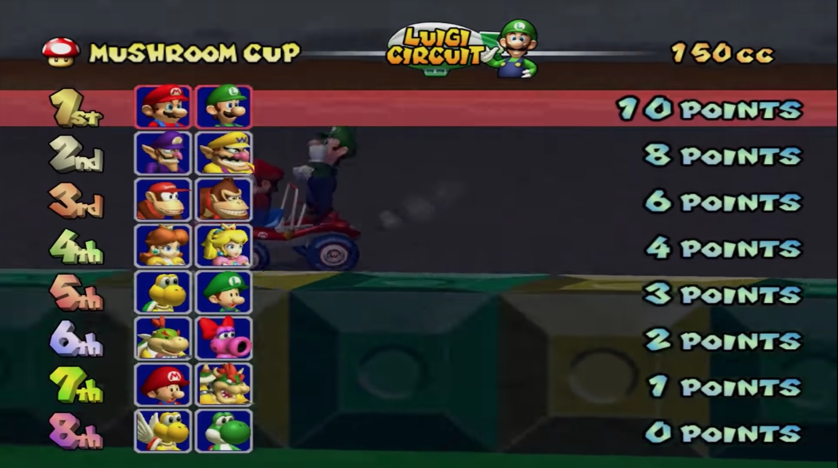 27 Years of Mario Kart Game Design History - 82 Images - Version Museum
