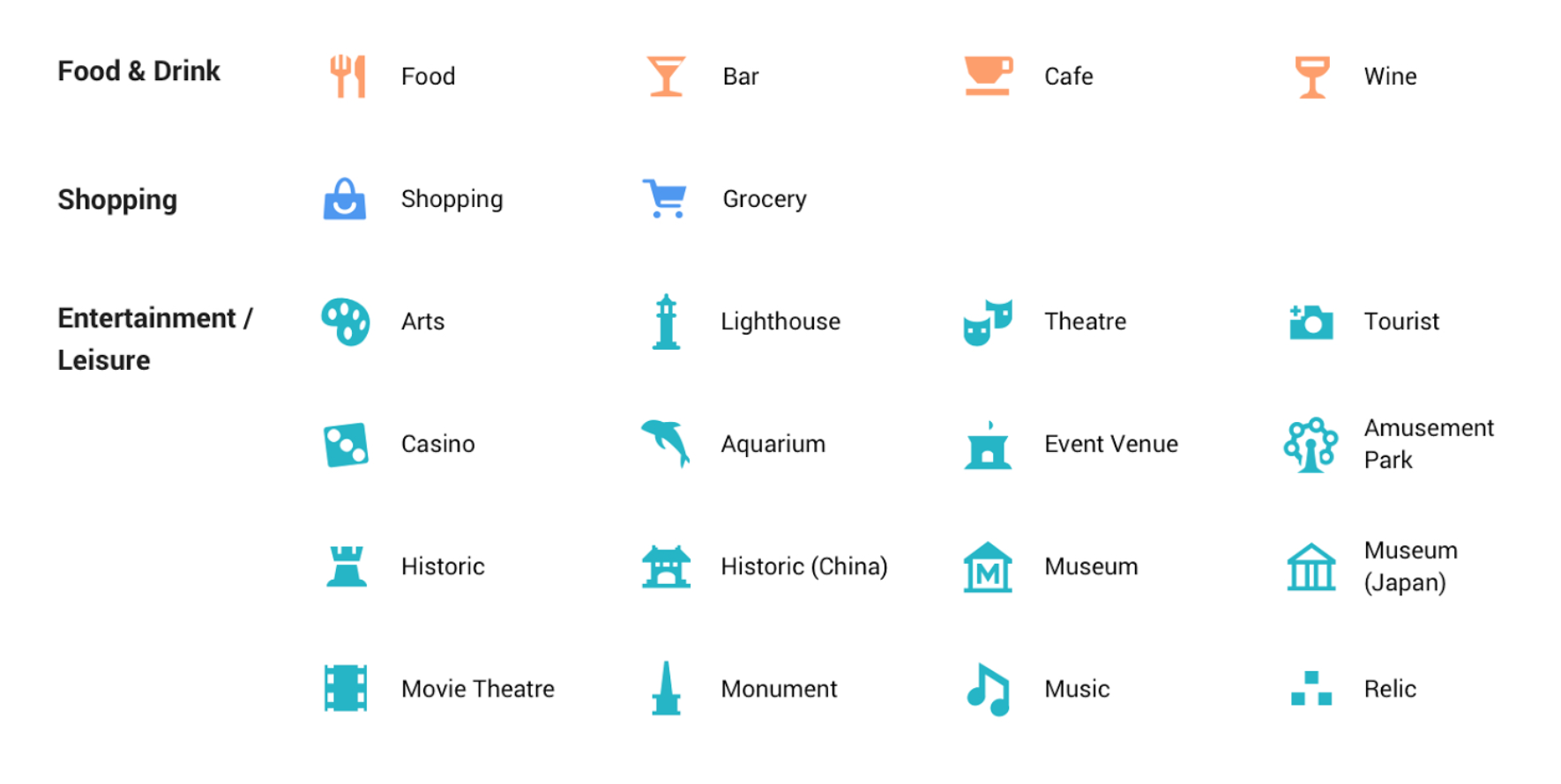 Google's new icons for points of interest (2017)