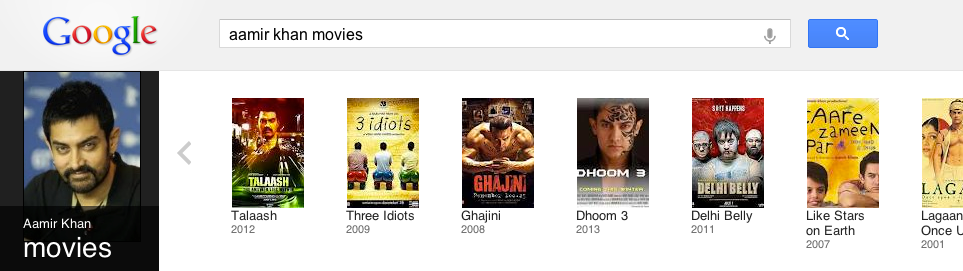 Knowledge graph carousel for Aamir Khan (2012)