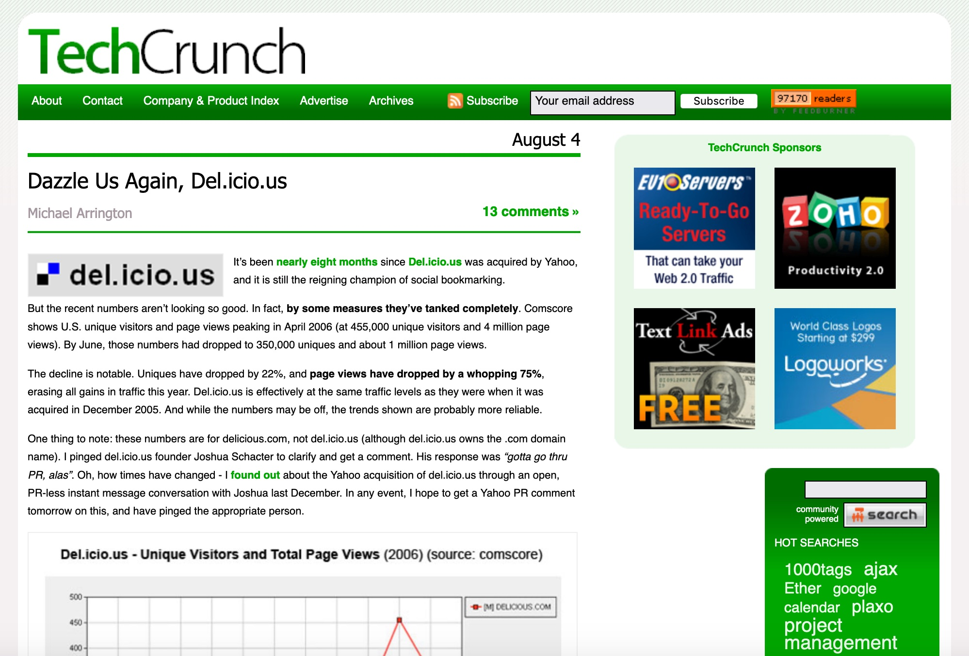 TechCrunch shifts to green color scheme (2006)
