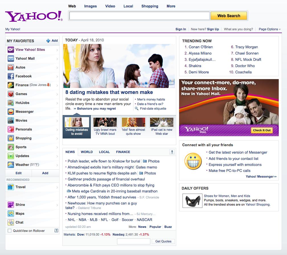 Intia dating site ilmaiseksi