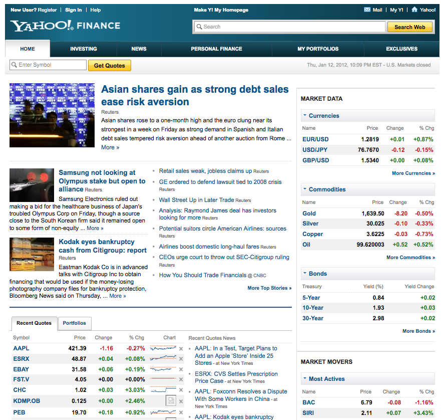 Yahoo! Finance (2012)